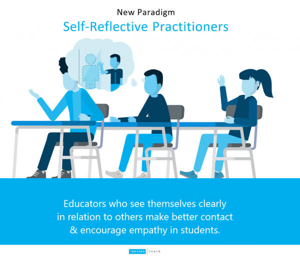 self reflective practitioners